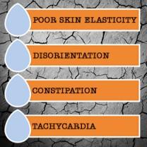 DehydrationSigns